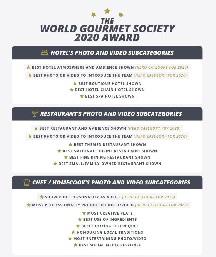 WGS 2020 THE WORLD GOURMET SOCIETY AWARD 2020